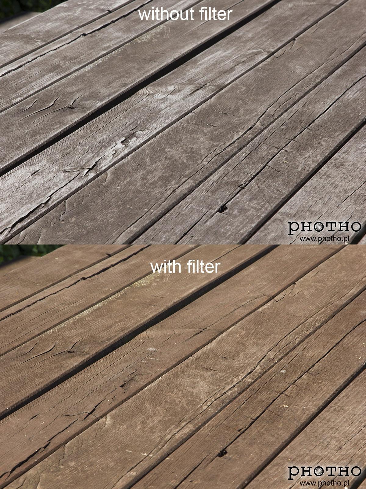 Jak działa filtr polaryzacyjny?