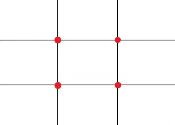Reguła trójpodziału