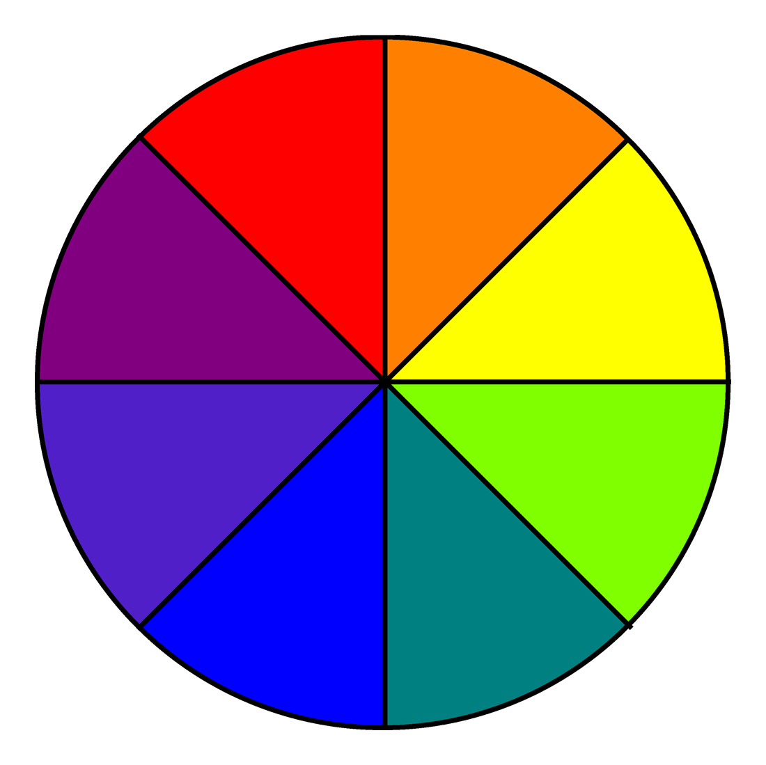 Kolor w fotografii – Koło kolorów (colour wheel)